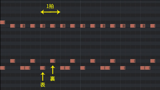 2ビートの打ち込みのピアノロール(拍の説明)