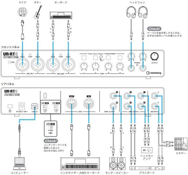 Steinberg UR-RT4の接続例